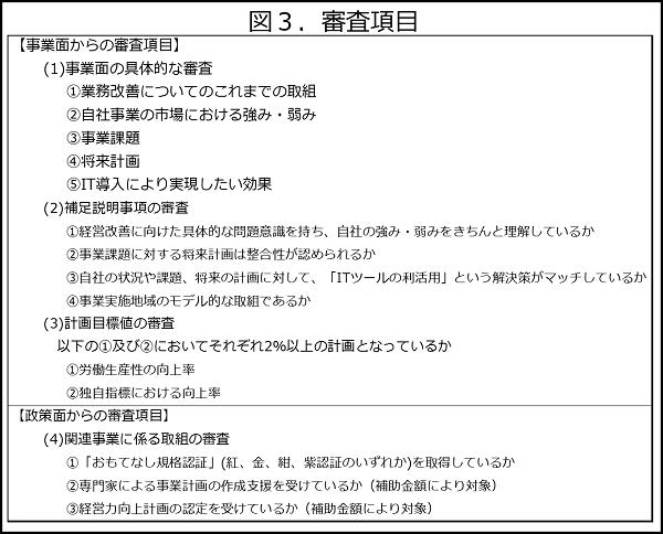 IT導入補助金_審査項目