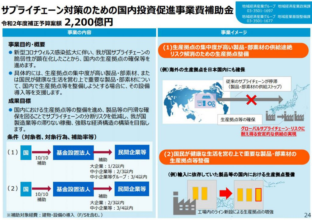 サプライチェーン対策のための国内投資促進事業費補助⾦